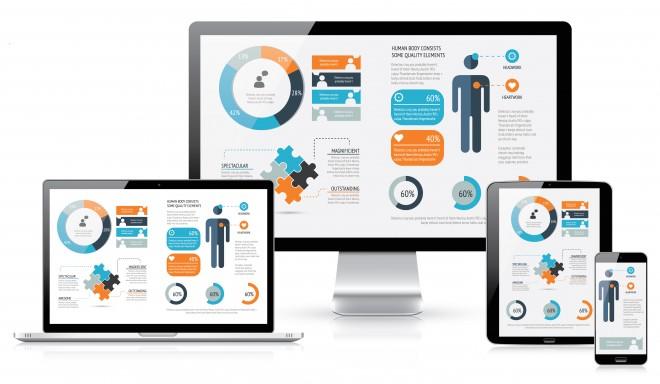 Marketing Online Quy Nhơn và những điều cần lưu ý